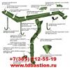 Купить водосточные, вентиляционные системы, производство оцинкованная сталь в Новосибирске Бердске Искитиме
