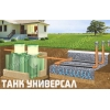 Проектирование канализации, монтаж септиков